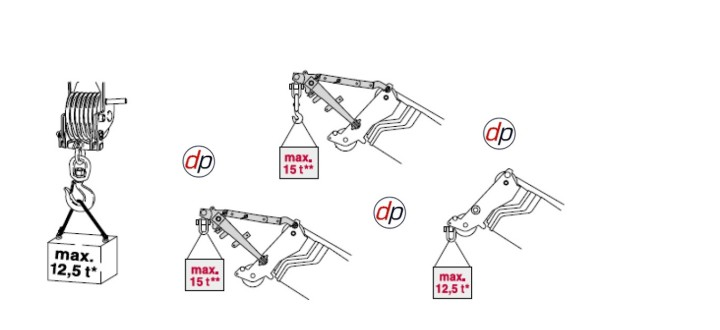 Runner & Searcher Hook Attachments